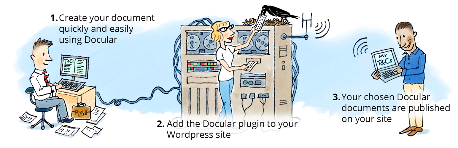 Docular has a WordPress Plugin